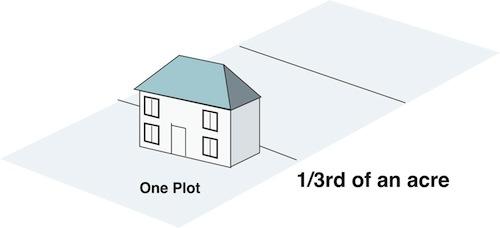 A plot of land in Nigeria