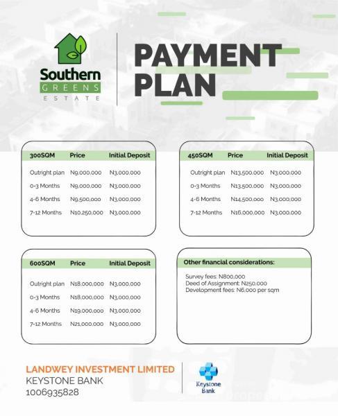 New Southern Greens Estate, Lafiaji, Lekki, Lagos, Residential Land for Sale