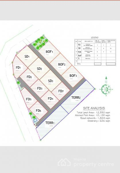 Promo Sales On Sites And Service Plots Apo By Nepa Junction