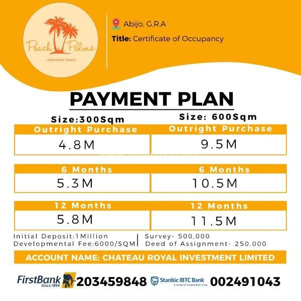 Peach Palms Estate, Abijo, Lekki, Lagos, Residential Land for Sale