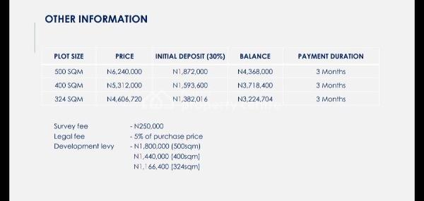 The Fairmont Hilltop Estate on a Tarred Road C of O, Alagbado, Lagos State About 15 Minutes From Command Day Secondary School, 5 Minutes From Ait Alagbado, 25 Minutes  From The Palms (shoprite) and 30 Minutes From Canaan Land., Ijaiye, Lagos, Mixed-use Land for Sale