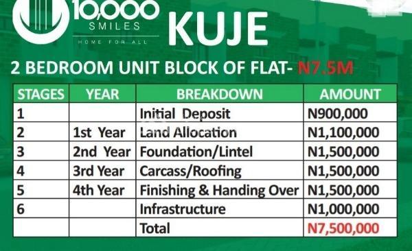 2 Bedroom Block of Flat, Kuje, Abuja, Block of Flats for Sale
