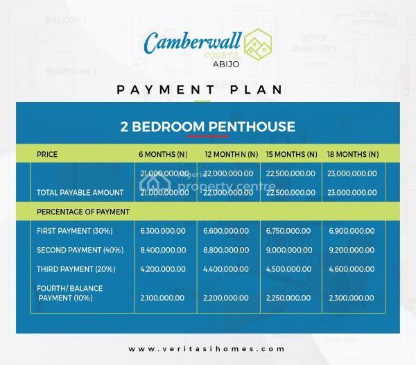 2 Bedroom Penthouse at Camberwall Estate, Abijo Gra, Ibeju Lekki, Lagos, Block of Flats for Sale