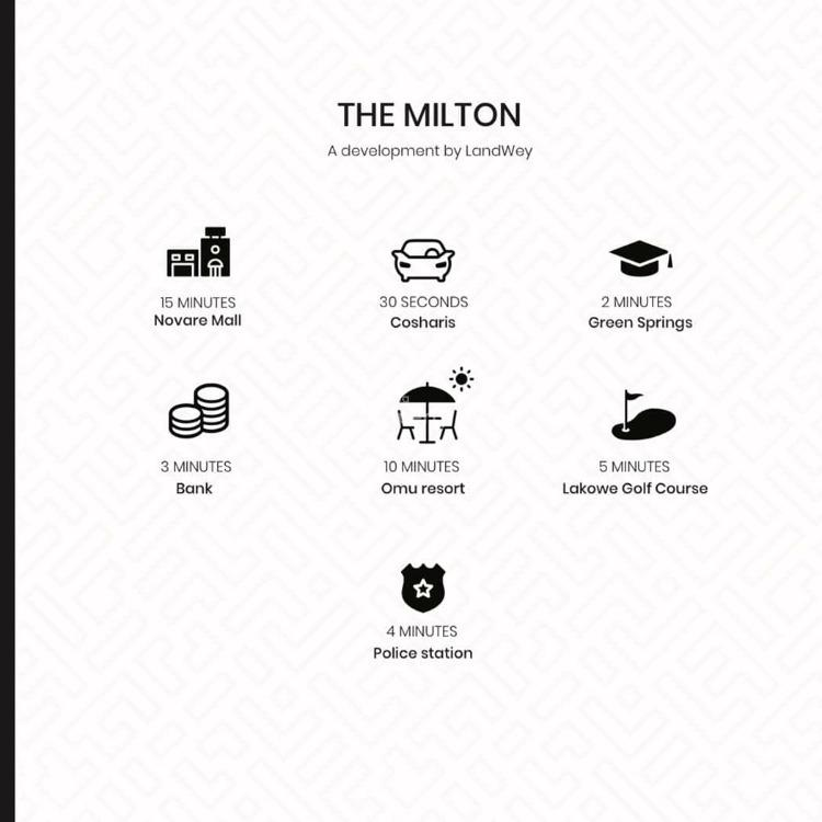 Milton Estate. Well Gated, Dry with Massive Development., Awoyaya Few Minutes From Shoprite, Bank and Lot of Exotic Developments, Lekki, Lagos, Residential Land for Sale