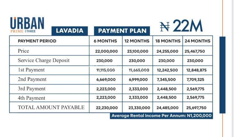 Plots of Land, Ajah, Lagos, Land for Sale