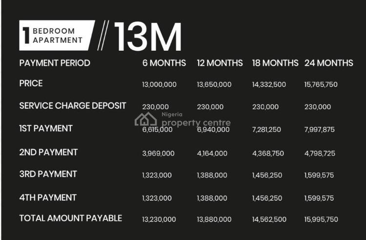 Luxury 1 Bedroom Apartment., Awoyaya, Ibeju Lekki, Lagos, Block of Flats for Sale
