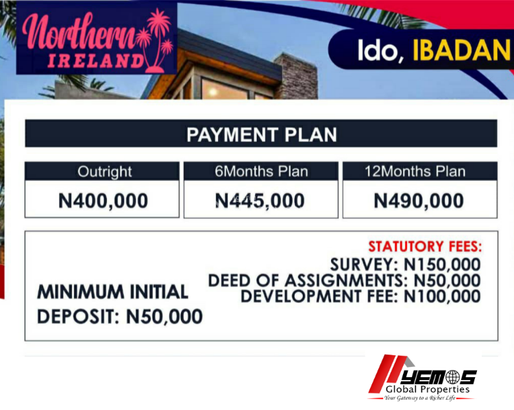 Land, Ido, Oyo, Residential Land for Sale