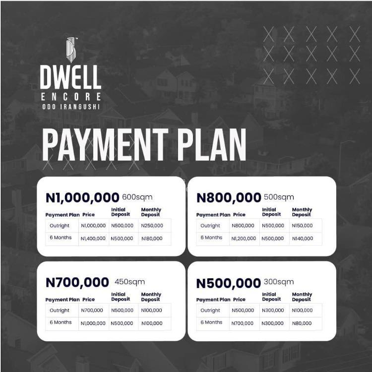 Residential Land, Dwell Encore, Odoragunshi, Epe, Lagos, Residential Land for Sale