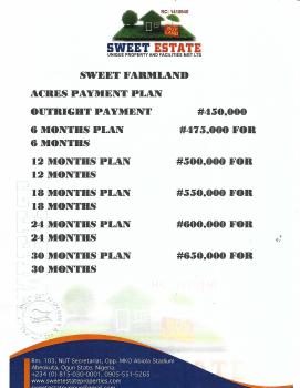 Sweet Farm Land, Mawuko, Odeda, Ogun, Tank Farm for Sale