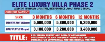 Estate Land, Near Centenary Life Estate, Independence Layout, Enugu, Enugu, Residential Land for Sale
