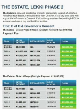 Estate Land  2 Title of Land Governor Consent, 5 Minutes Away From Chevron, Lekki Phase 2, Lekki, Lagos, Residential Land for Sale