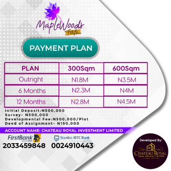 Maplewoods Forte, Lepia Town, Ibeju Lekki, Lagos, Mixed-use Land for Sale