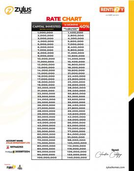 Landbanking Investment Scheme, Lekki Pride Abraham Adesanya Axis, Ajah, Lagos, Plaza / Complex / Mall Joint Venture